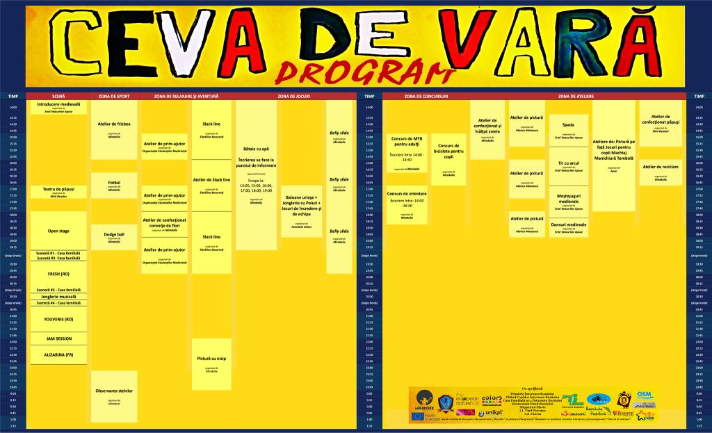 cevadevara_program